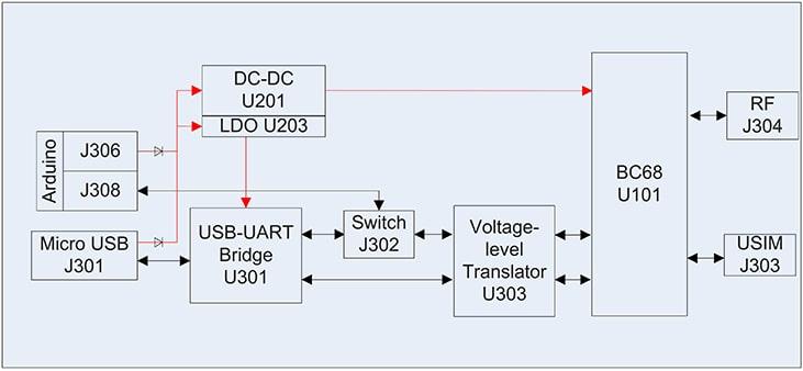 viho Datasheet Quectel M on l70 gps module, hardware evk kit, lte ec21, gsm module uc20 pin config, ec25 pinout, patrick qian, usb dongle, arduino gsm shield, mini pcie, ag35 module,